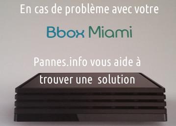 Problèmes de bbox miami